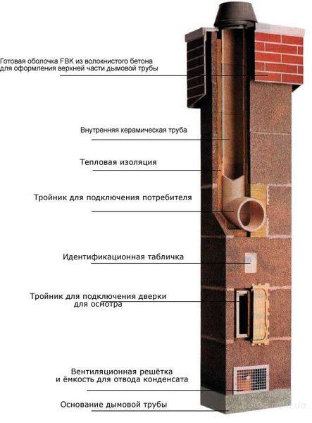 keramicheskij_dymohod_5