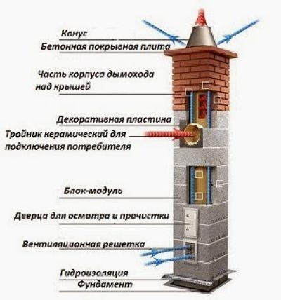 kirpichnyj_dymoxod_01