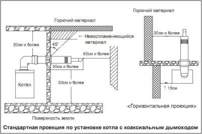 montazh_koaksialnogo_dymoxoda_04