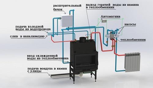shema-vod-kontura.gpg