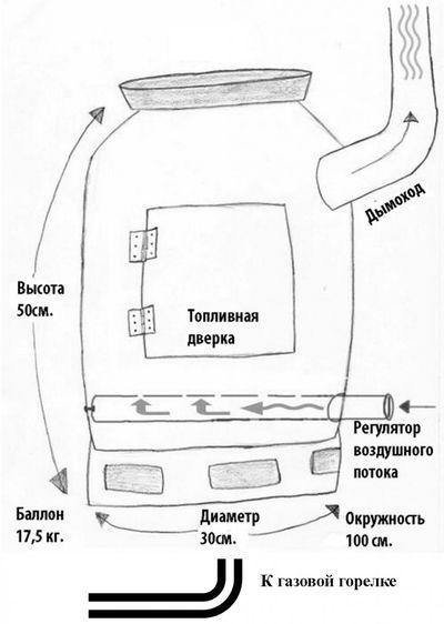 gazovuyu_pech_svoimi_rukami_03