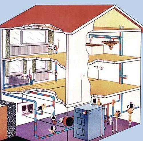 Рисунок системы отопления ленинградка