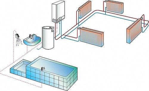 Электробойлер для отопления частного дома