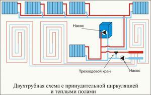 dvuxtrubnaya_sistema_otopleniya_05