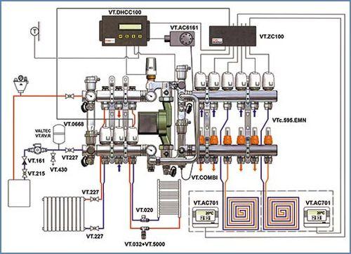 Комбинированная схема отопления в частном доме своими