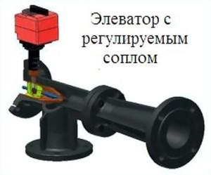princip_raboty_elevatora_02