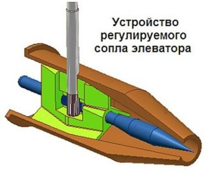 princip_raboty_elevatora_04