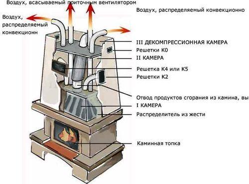 ventilyator_dlya_kamina_08