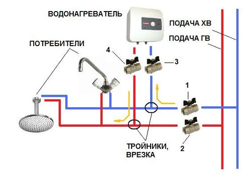 ustanovit_bojler_dlya_nagreva_vody_05