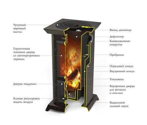 obzor_magazina_narodnyj_kamin_8